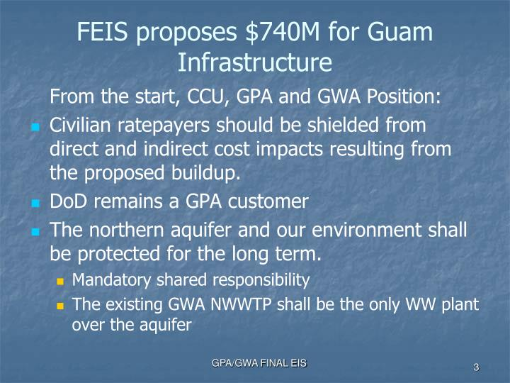 Feis proposes 740m for guam infrastructure