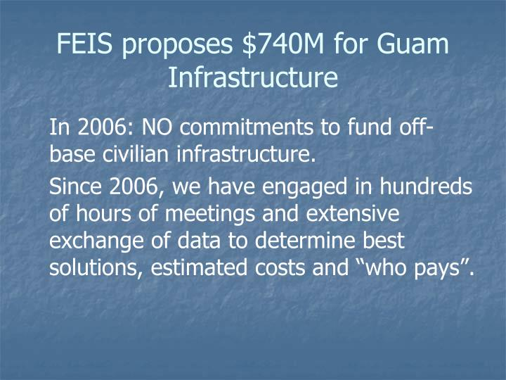 FEIS proposes $740M for Guam Infrastructure