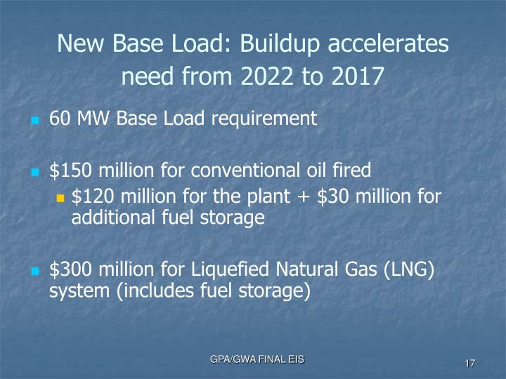 New Base Load: Buildup accelerates  need from 2022 to 2017