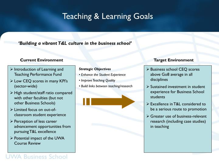 Teaching learning goals