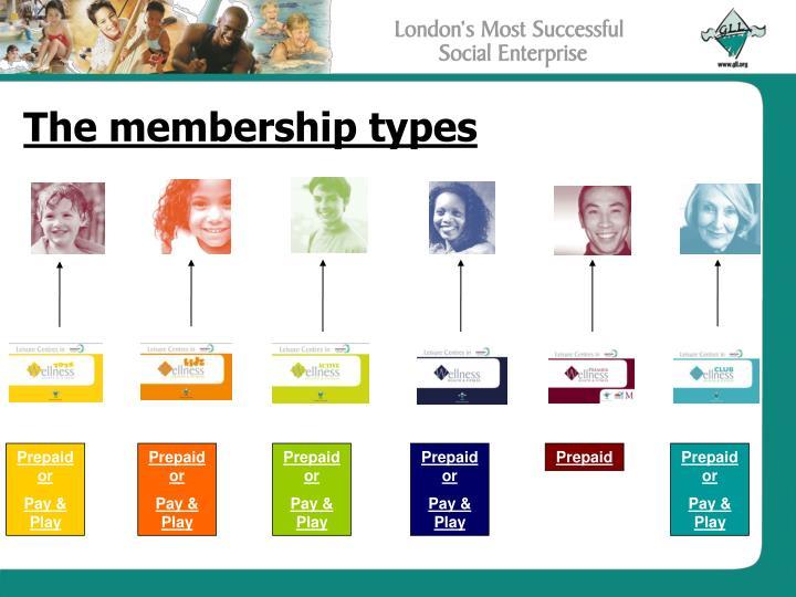 The membership types