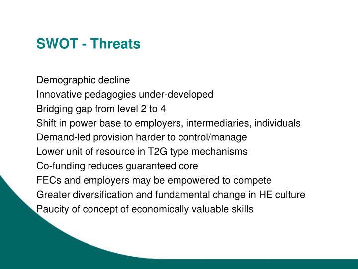 SWOT - Threats