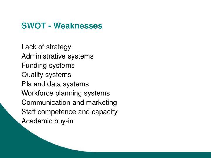 SWOT - Weaknesses