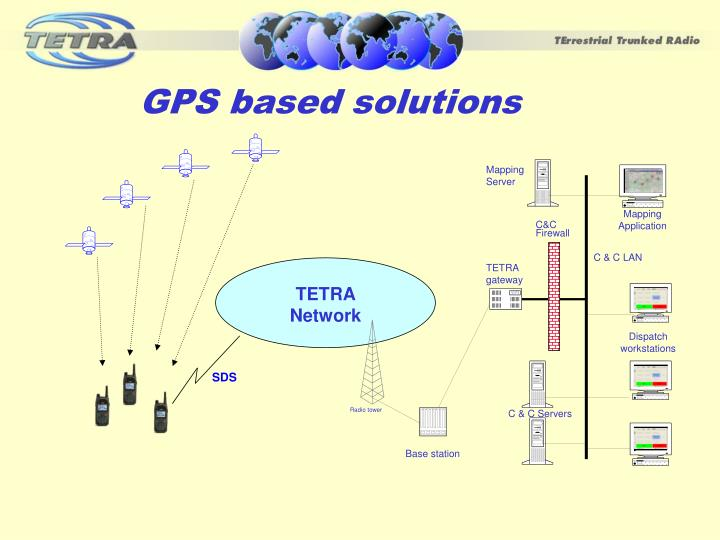 GPS based solutions