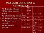 post wwii gdp growth by administration