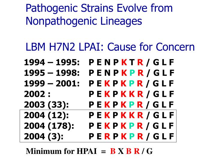Pathogenic Strains Evolve from Nonpathogenic Lineages