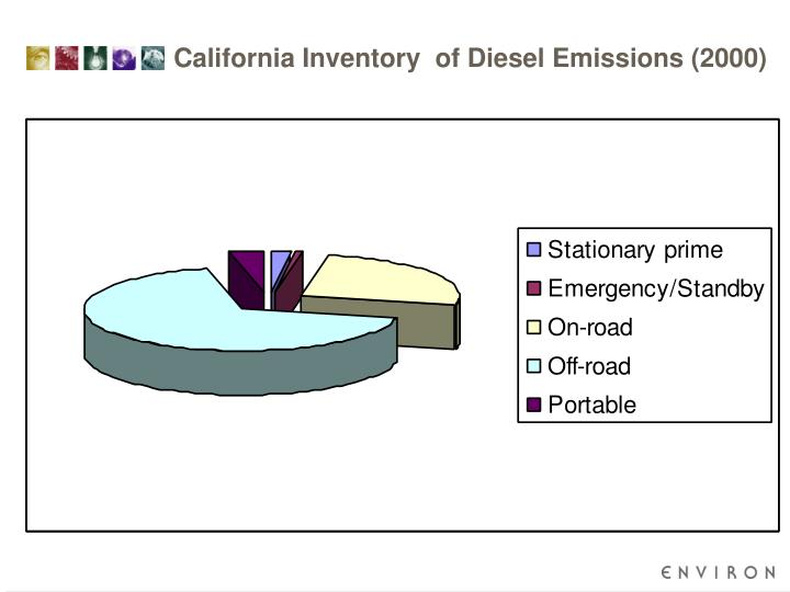 California inventory of diesel emissions 2000