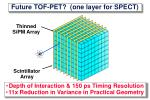 future tof pet one layer for spect
