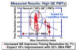measured results high qe pmts