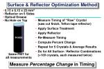 surface reflector optimization method