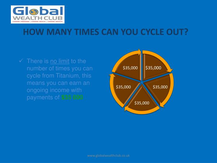 HOW MANY TIMES CAN YOU CYCLE OUT?