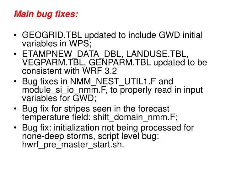 Main bug fixes: