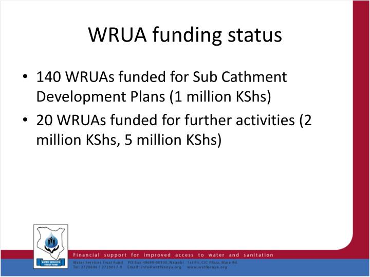 WRUA funding status