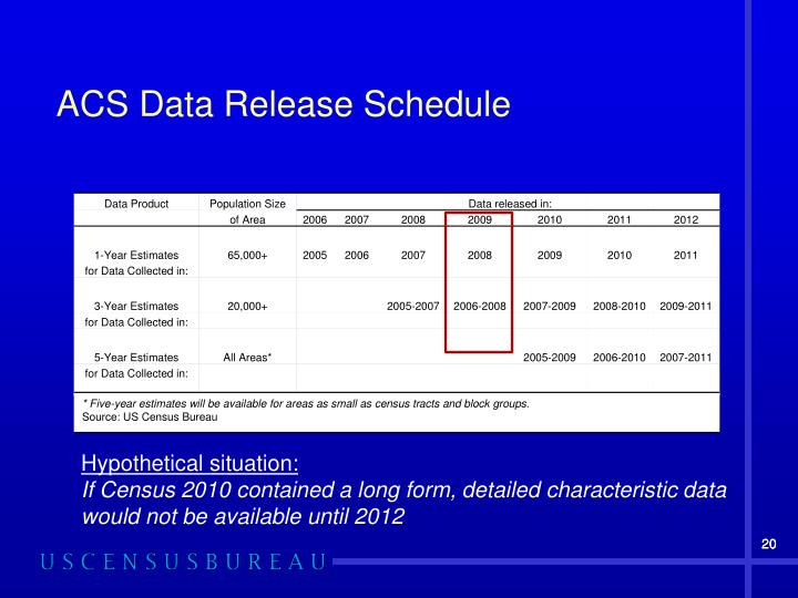 ACS Data Release Schedule