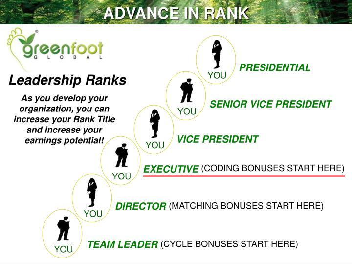 ADVANCE IN RANK