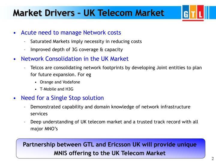 Market drivers uk telecom market