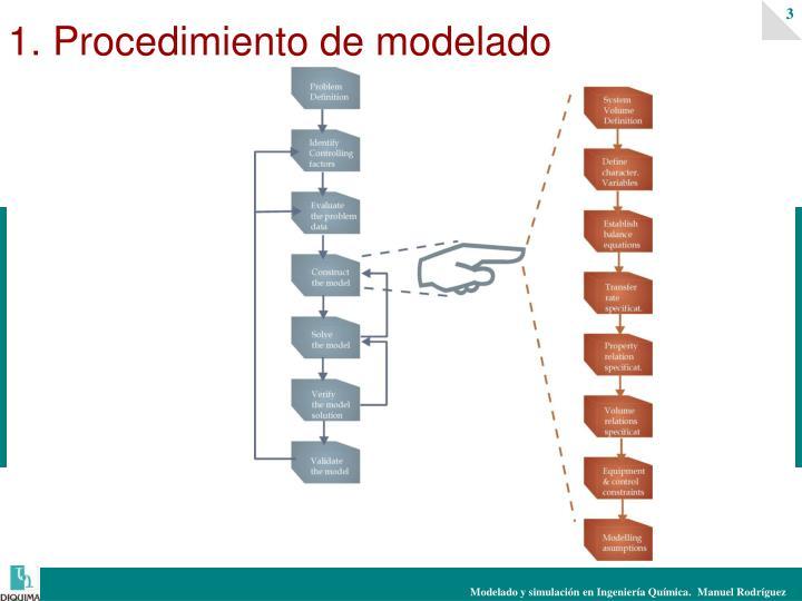 1 procedimiento de modelado