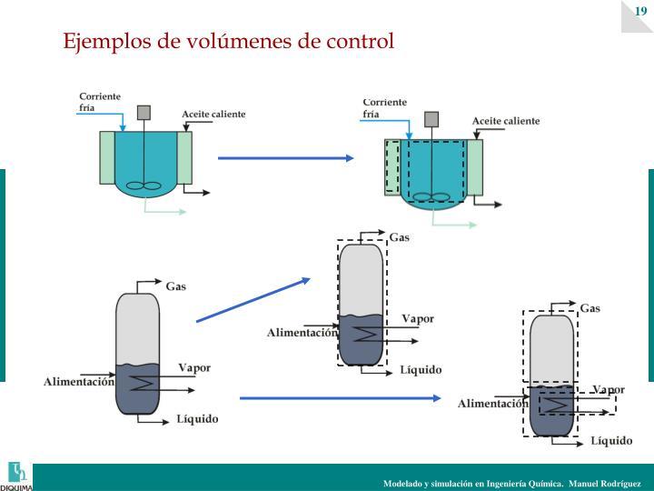 Ejemplos de volúmenes de control
