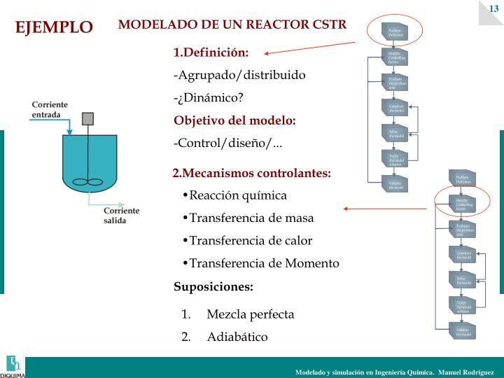 MODELADO DE UN REACTOR CSTR