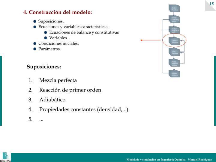 4. Construcción del modelo: