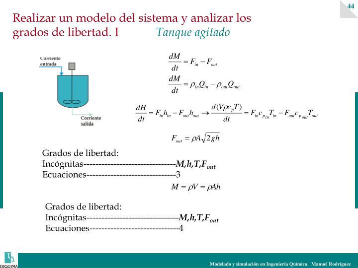Realizar un modelo del sistema y analizar los grados de libertad. I