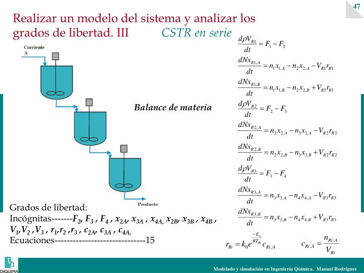 Realizar un modelo del sistema y analizar los grados de libertad. III