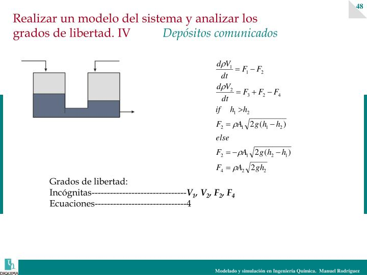 Realizar un modelo del sistema y analizar los grados de libertad. IV