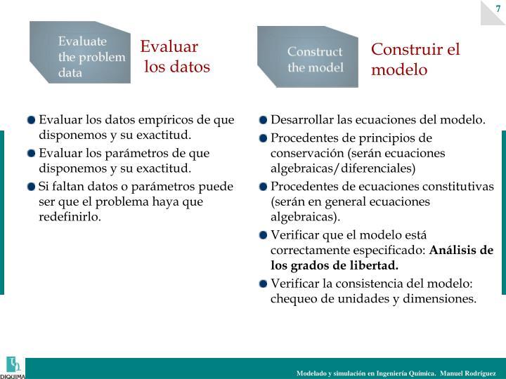 Evaluar los datos empíricos de que disponemos y su exactitud.