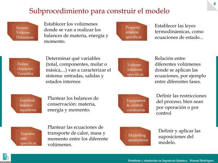Subprocedimiento para construir el modelo