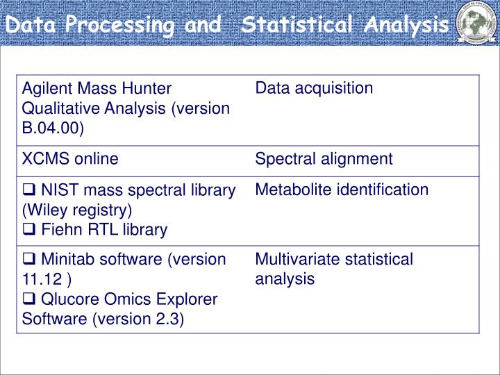 Data Processing and  Statistical Analysis