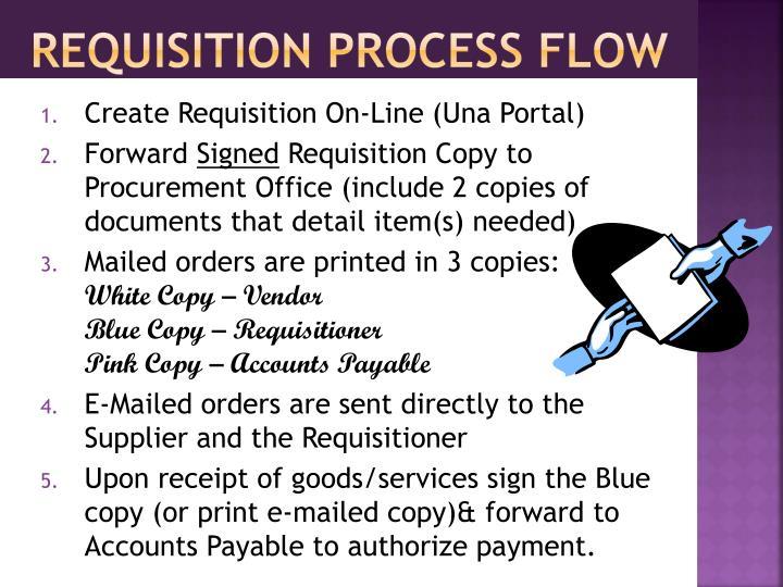 Requisition Process Flow
