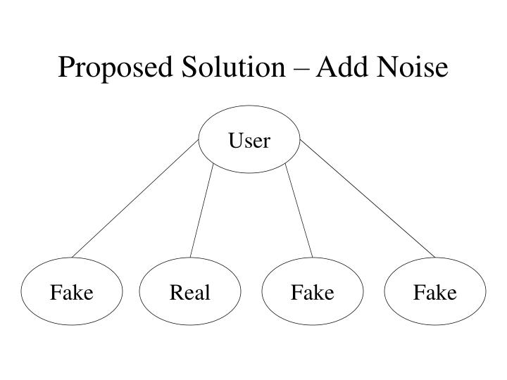 Proposed Solution – Add Noise