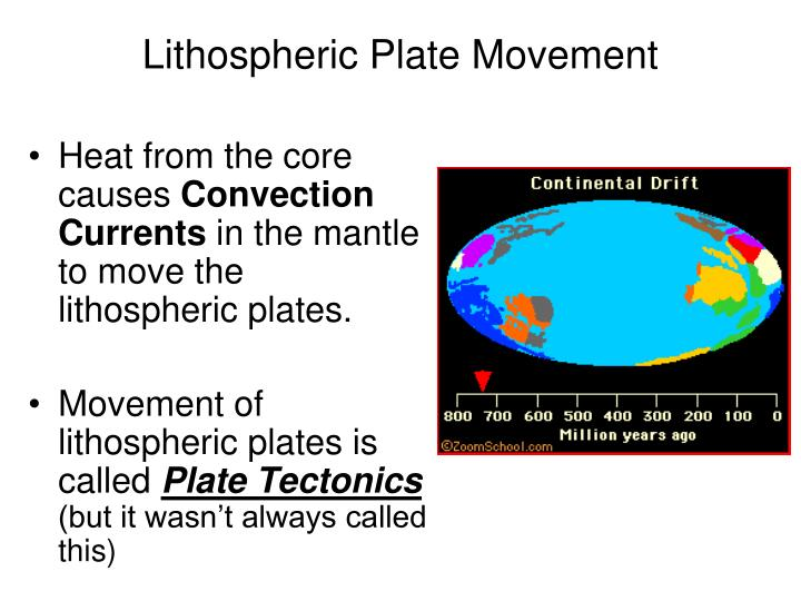 Lithospheric Plate Movement