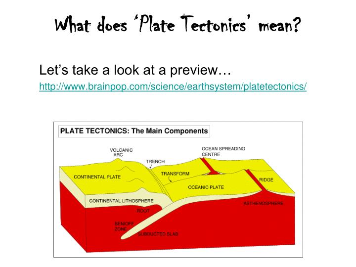 What does plate tectonics mean