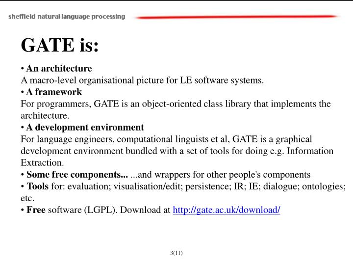 GATE is: