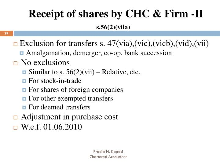 Receipt of shares by CHC & Firm -II