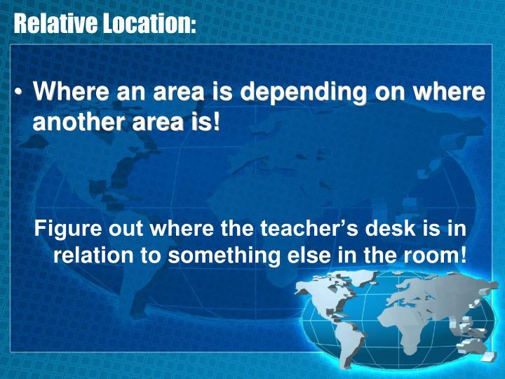 Relative Location: