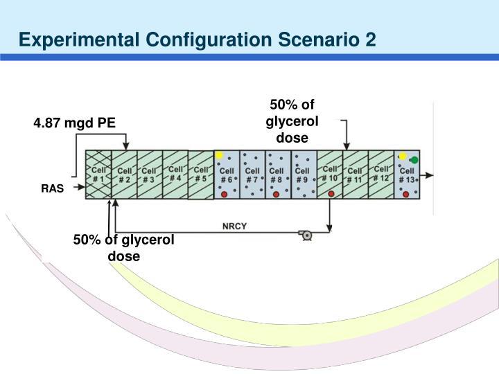 Experimental Configuration Scenario 2