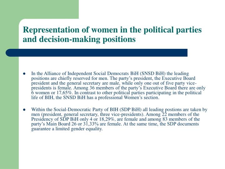 Representation of women in the political parties and decision-making positions