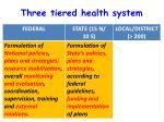 three tiered health system1