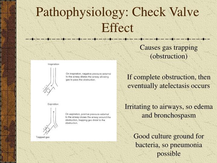 Pathophysiology: Check Valve Effect