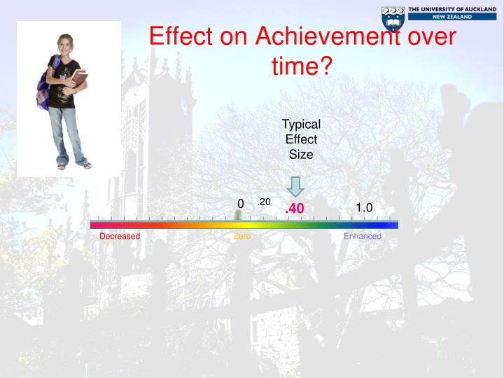 Effect on Achievement over time?