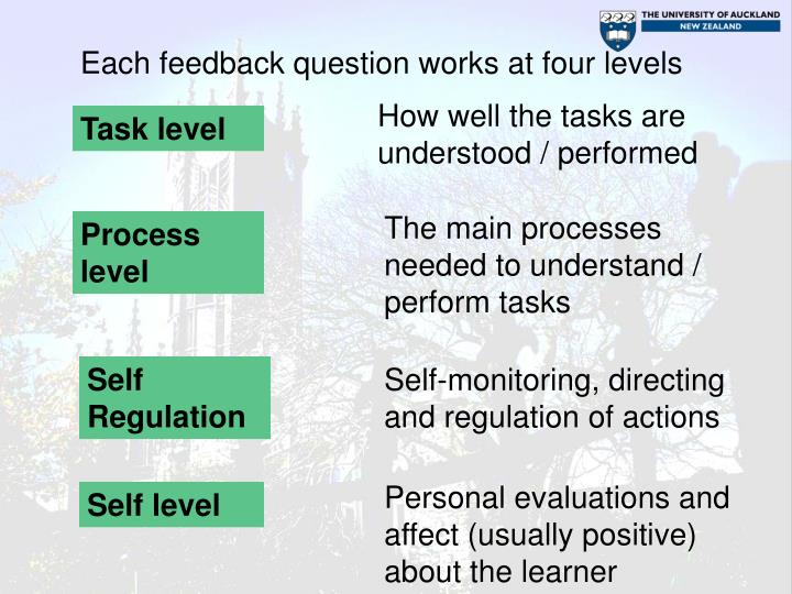 Each feedback question works at four levels