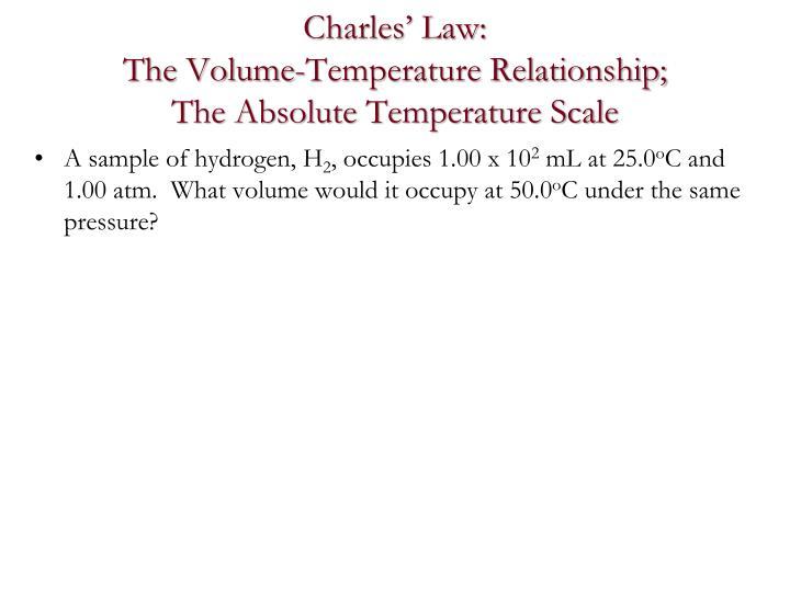 Charles' Law: