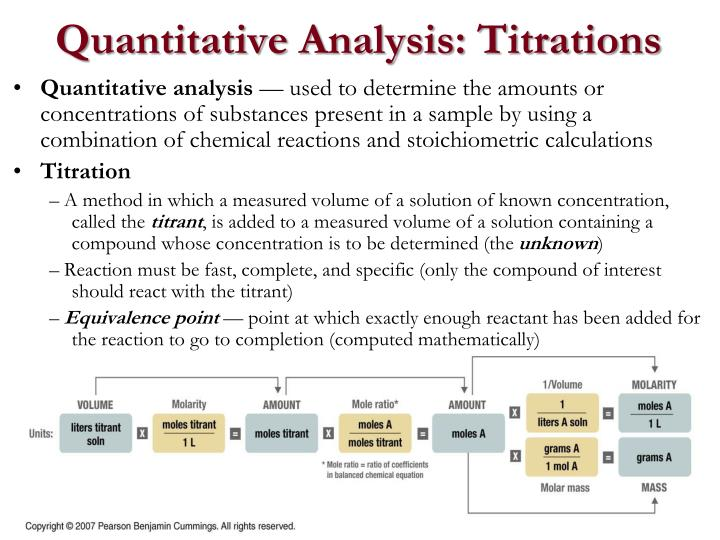 Quantitative Analysis: Titrations