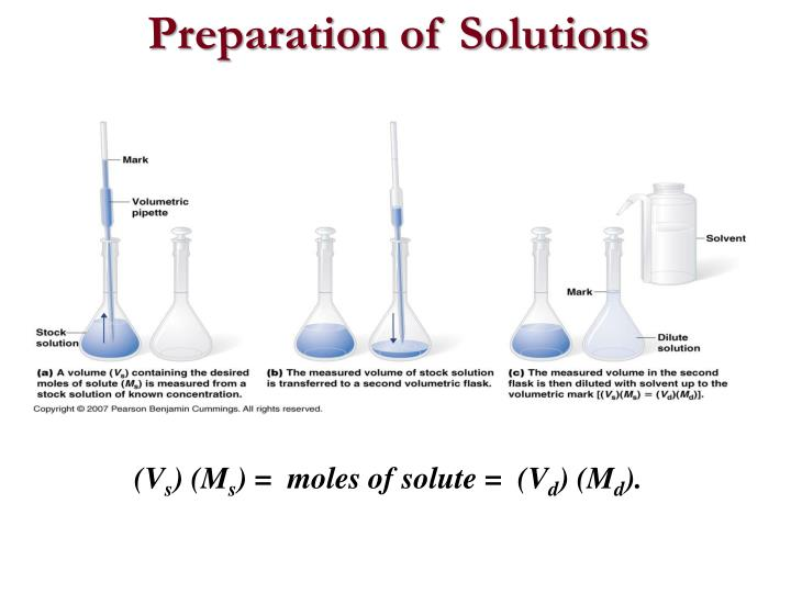 Preparation of Solutions