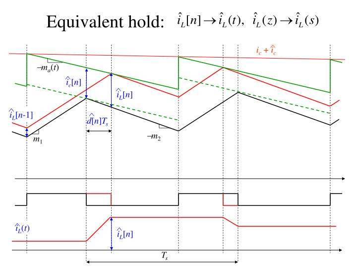 Equivalent hold:
