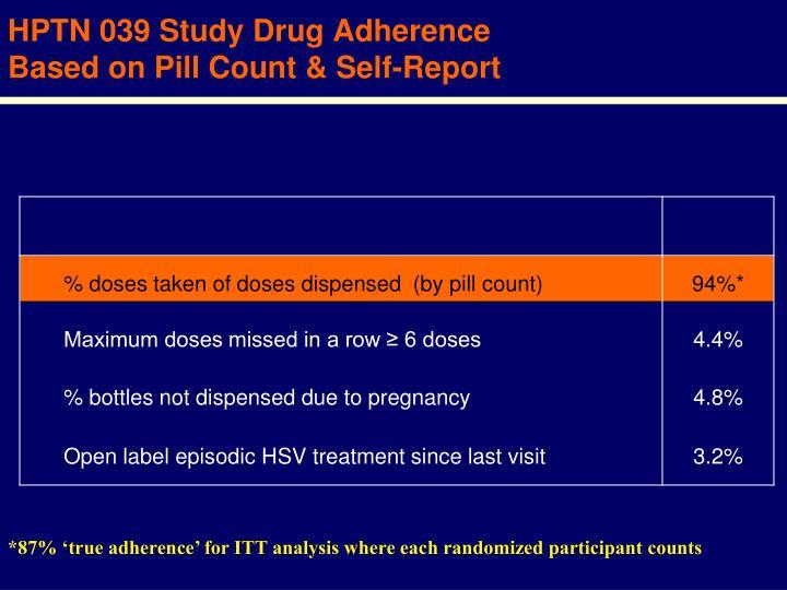 HPTN 039 Study Drug Adherence