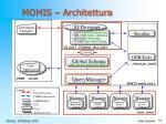 momis architettura