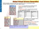 global virtual schema generation